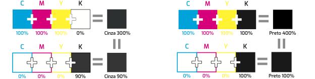 ilustracao-como-chegar-a-cores-similares-usando-diferentes-porcentagens[1]