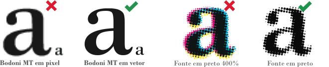 tipografia-convertida-para-bitmap-erros-registro[1]